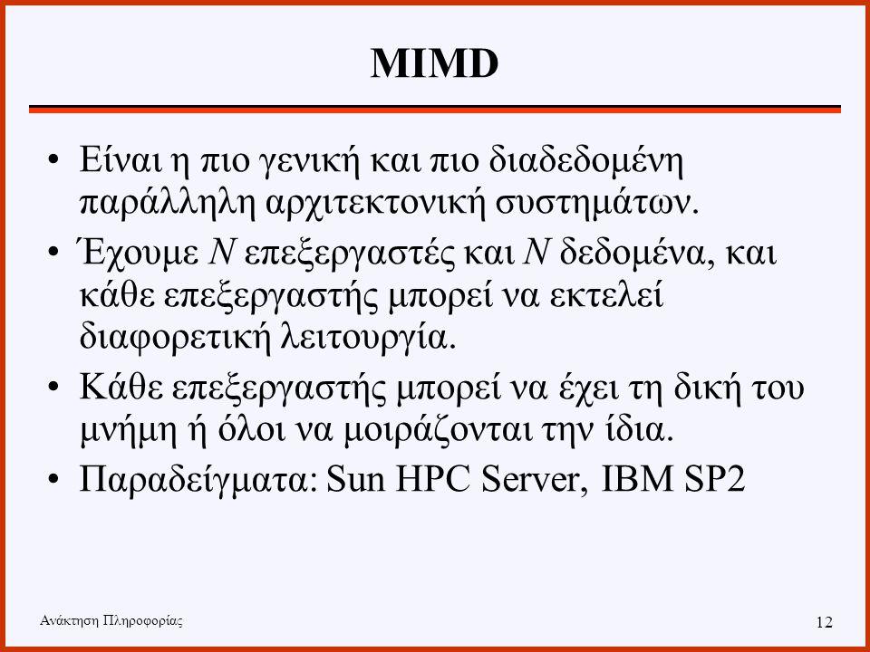 Ανάκτηση Πληροφορίας 11 MISD Παράδειγμα P1 P2 P3 Data Stream Λειτουργία 1 Λειτουργία 2 Λειτουργία 3