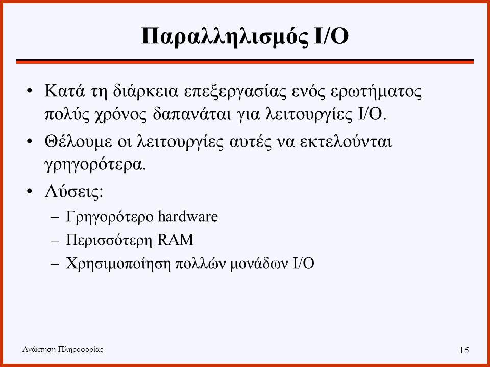 Ανάκτηση Πληροφορίας 14 MIMD Παράδειγμα P1 P2 P3 Data Stream 1 Data Stream 2 Data Stream 3 Λειτουργία 1 Λειτουργία 2 Λειτουργία 3