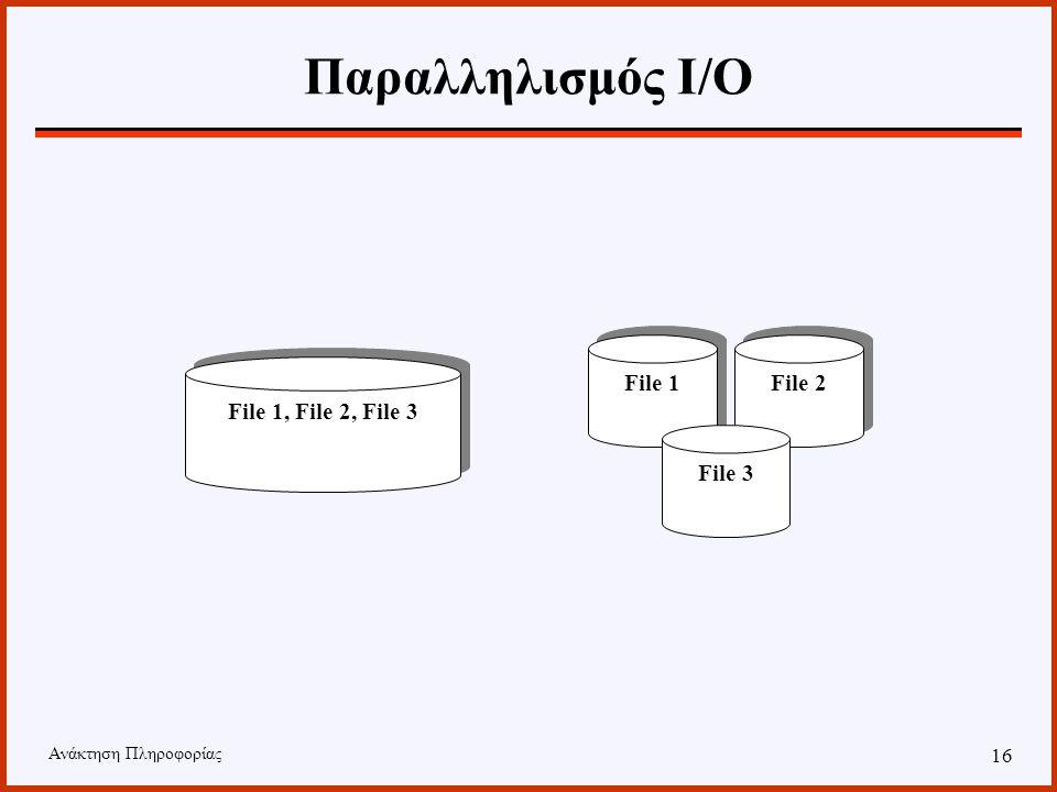 Ανάκτηση Πληροφορίας 15 Παραλληλισμός Ι/Ο Κατά τη διάρκεια επεξεργασίας ενός ερωτήματος πολύς χρόνος δαπανάται για λειτουργίες Ι/Ο. Θέλουμε οι λειτουρ