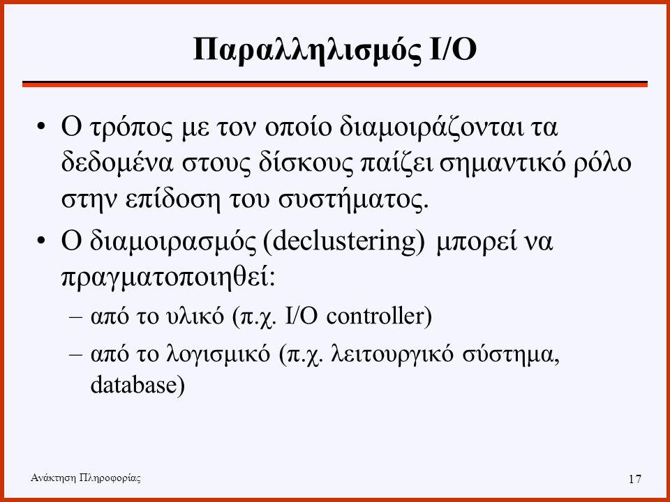Ανάκτηση Πληροφορίας 16 Παραλληλισμός Ι/Ο File 1, File 2, File 3 File 1 File 2 File 3