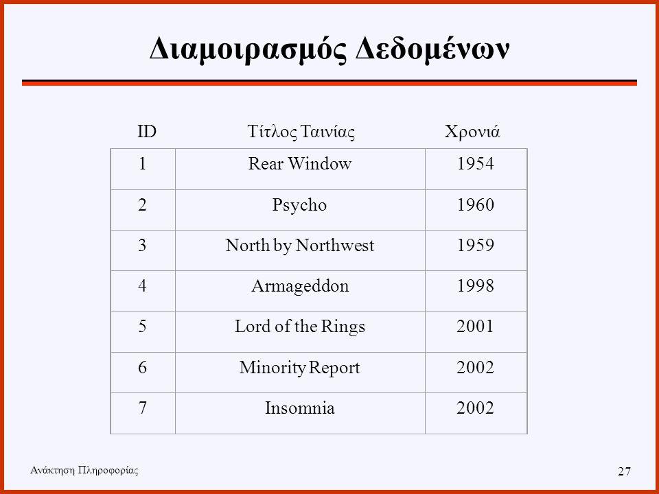 Ανάκτηση Πληροφορίας 26 Διαμοιρασμός Δεδομένων Υπάρχουν τρεις διαφορετικές τεχνικές διαμοιρασμού των δεδομένων ενός πίνακα σε ένα σύνολο δίσκων: Round