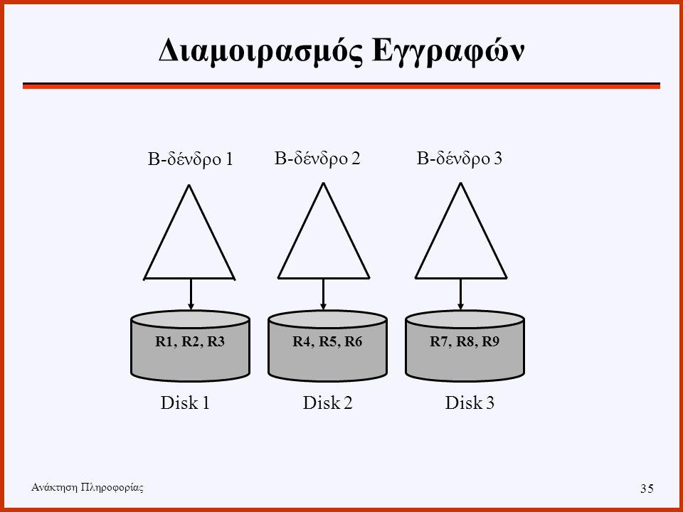 Ανάκτηση Πληροφορίας 34 Διαμοιρασμός Εγγραφών Εφαρμόζεται ένας κανόνας διαμοιρασμού των εγγραφών στους δίσκους (round-robin, hashing, range partitioni