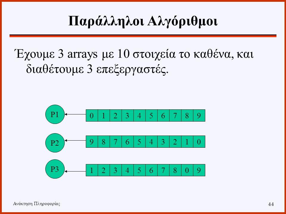 Ανάκτηση Πληροφορίας 43 Παράλληλοι Αλγόριθμοι Βασικοί στόχοι ενός παράλληλου αλγορίθμου είναι: –η διάσπαση του αρχικού προβλήματος σε υποπροβλήματα –η αντιστοίχιση υποπροβλημάτων σε επεξεργαστές.