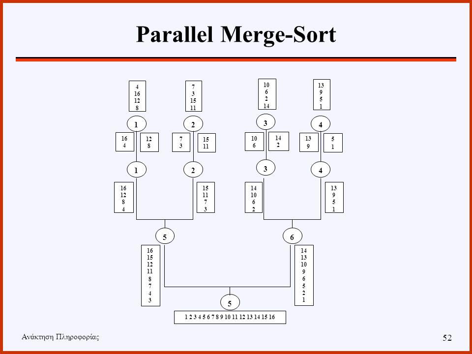 Ανάκτηση Πληροφορίας 51 Parallel Merge-Sort Υπάρχουν δύο τρόποι με τους οποίους μπορεί να γίνει η συγχώνευση: Με χρήση pipelining μεταξύ των επεξεργαστών διαφορετικών επιπέδων.