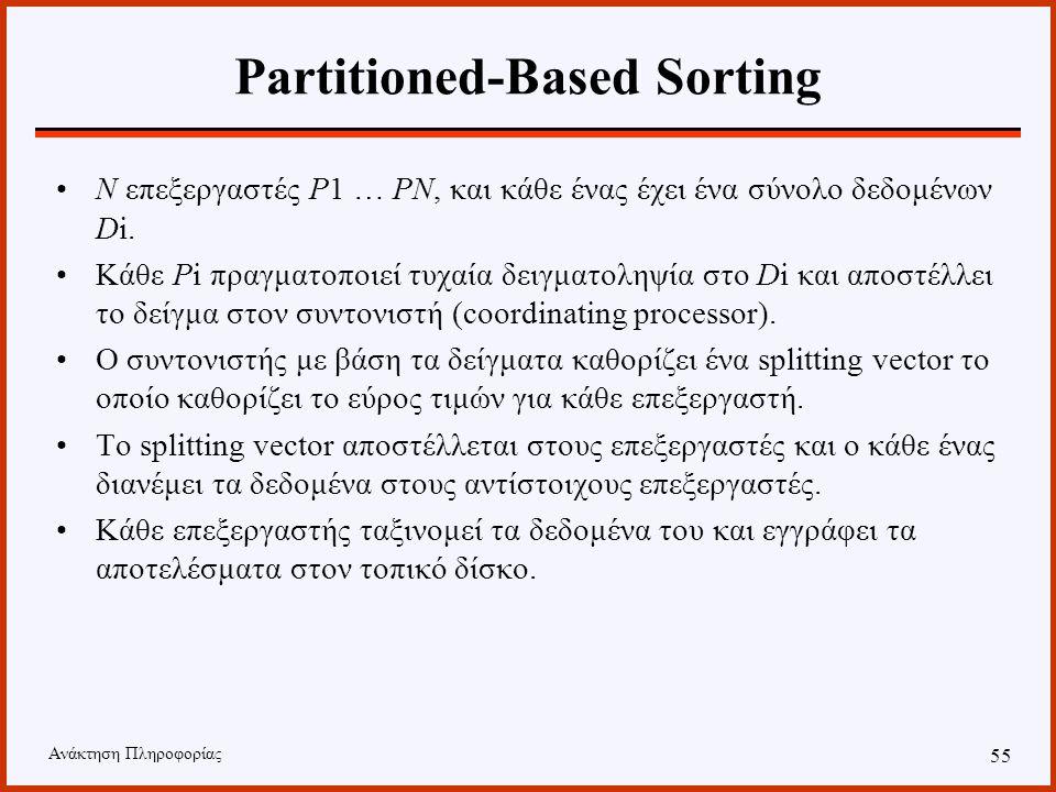 Ανάκτηση Πληροφορίας 54 Splitting Vector 1 2 3 4 5 6 7 8 93, 6, 9 2 1 3 5 6 4 9 8 7 splitting vector