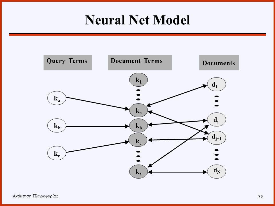 Ανάκτηση Πληροφορίας 57 Παράλληλη IR Ο σχεδιασμός παράλληλων αλγορίθμων για IR μπορεί να γίνει με δύο βασικούς τρόπους Δημιουργία νέων τεχνικών ανάκτη