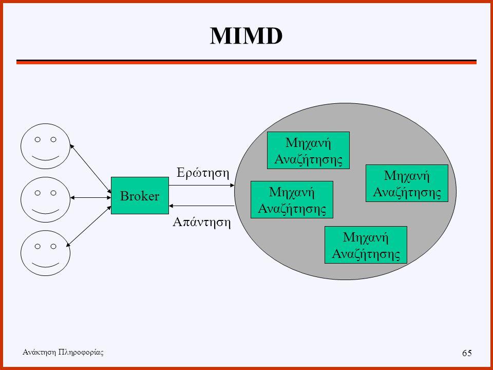 Ανάκτηση Πληροφορίας 64 MIMD Η υποβολή των ερωτήσεων προς το σύστημα πραγματοποιείται με τη βοήθεια ενός μεσολαβητή (broker). Ο broker αναλαμβάνει να