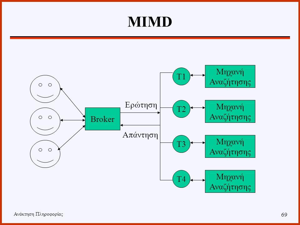 Ανάκτηση Πληροφορίας 68 MIMD Προκειμένου να βελτιώσουμε το σύστημα, μπορούμε να «σπάσουμε» το ερώτημα του χρήστη σε μικρότερα τμήματα, έτσι ώστε κάθε μηχανή αναζήτησης να εκτελέσει ένα μικρό τμήμα του αρχικού ερωτήματος.