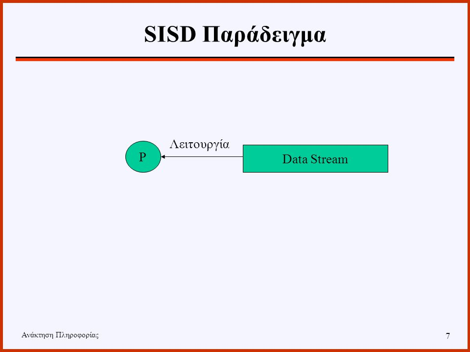 Ανάκτηση Πληροφορίας 6 SISD Αποτελεί την κλασική μηχανή von Neumann, όπου έχουμε μόνο έναν επεξεργαστή ο οποίος εκτελεί μία ακολουθία εντολών σε ένα stream δεδομένων.