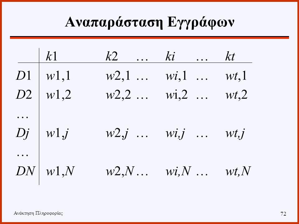 Ανάκτηση Πληροφορίας 71 Αναπαράσταση Εγγράφων Τα βάρη wi,j μπορεί να είναι είτε δυαδικά (0 ή 1) είτε πραγματικοί αριθμοί.