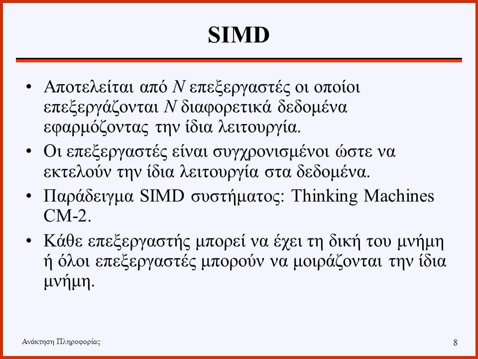 Ανάκτηση Πληροφορίας 7 SISD Παράδειγμα P Data Stream Λειτουργία