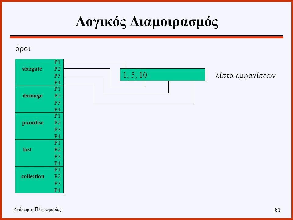 Ανάκτηση Πληροφορίας 80 Λογικός Διαμοιρασμός stargate damage paradise lost collection Λέξεις 1, 5, 10 2, 6, 8, 20 3,7,9,11 3,7,9,11,15 13,14,16 Λίστες Εμφάνισης Αντεστραμμένο Αρχείο σε σειριακό περιβάλλον (P = 1)
