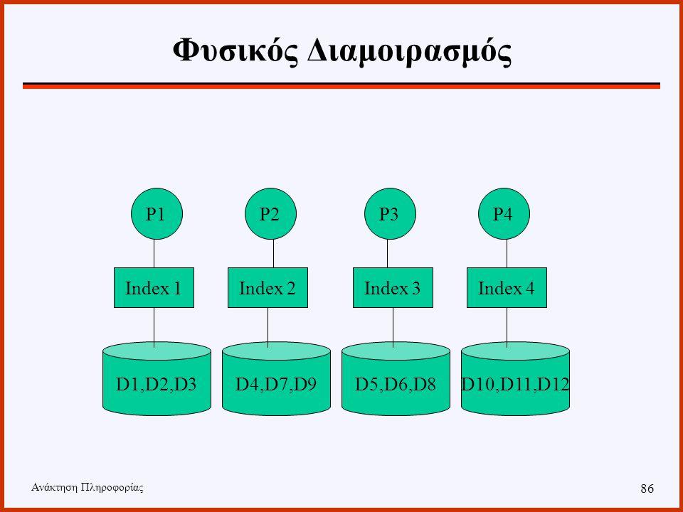 Ανάκτηση Πληροφορίας 85 Φυσικός Διαμοιρασμός Στη μέθοδο αυτή τα έγγραφα κατανέμονται φυσικά στους διαθέσιμους επεξεργαστές.