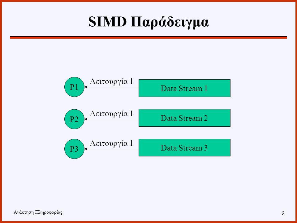 Ανάκτηση Πληροφορίας 8 SIMD Αποτελείται από Ν επεξεργαστές οι οποίοι επεξεργάζονται N διαφορετικά δεδομένα εφαρμόζοντας την ίδια λειτουργία. Οι επεξερ