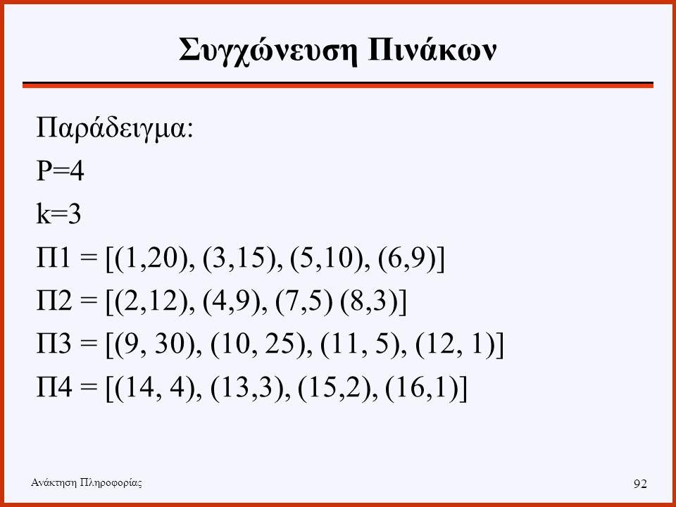 Ανάκτηση Πληροφορίας 91 Συγχώνευση Πινάκων Δημιουργείται ένας σωρός μεγίστων με P θέσεις (P αριθμός επεξεργαστών). Αρχικά παίρνουμε τα πρώτα στοιχεία
