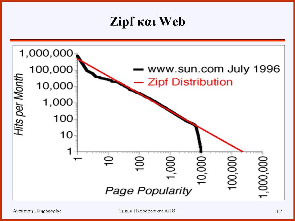Ανάκτηση ΠληροφορίαςΤμήμα Πληροφορικής ΑΠΘ 12 Zipf και Web