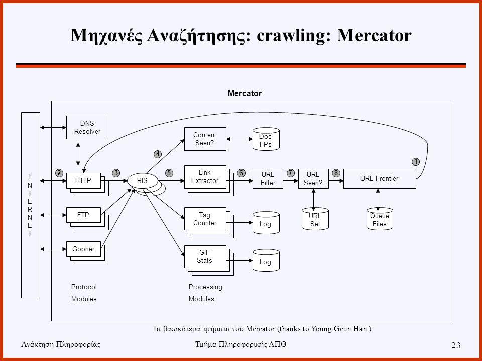 Ανάκτηση ΠληροφορίαςΤμήμα Πληροφορικής ΑΠΘ 23 Μηχανές Αναζήτησης: crawling: Mercator INTERNETINTERNET DNS Resolver HTTPFTPGopher RIS Content Seen.