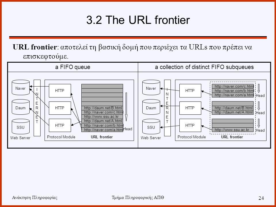 Ανάκτηση ΠληροφορίαςΤμήμα Πληροφορικής ΑΠΘ 24 3.2 The URL frontier URL frontier: αποτελεί τη βασική δομή που περιέχει τα URLs που πρέπει να επισκεφτούμε.