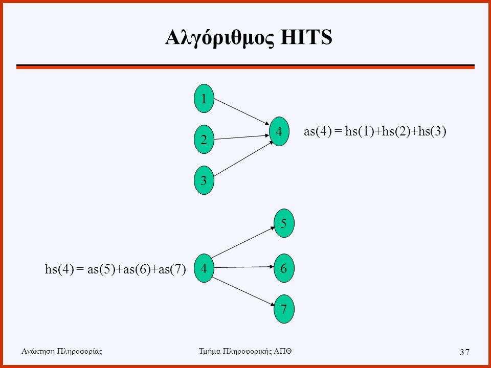 Ανάκτηση ΠληροφορίαςΤμήμα Πληροφορικής ΑΠΘ 37 Αλγόριθμος HITS as(4) = hs(1)+hs(2)+hs(3) 5 7 6 2 3 1 4 4 hs(4) = as(5)+as(6)+as(7)