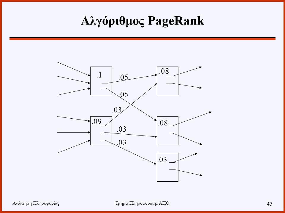 Ανάκτηση ΠληροφορίαςΤμήμα Πληροφορικής ΑΠΘ 43 Αλγόριθμος PageRank.1.09.05.03.08.03
