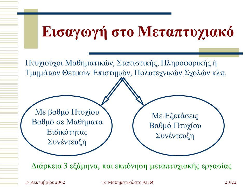 18 Δεκεμβρίου 2002 Τα Μαθηματικά στο ΑΠΘ20/22 Εισαγωγή στο Μεταπτυχιακό Πτυχιούχοι Μαθηματικών, Στατιστικής, Πληροφορικής ή Τμημάτων Θετικών Επιστημών