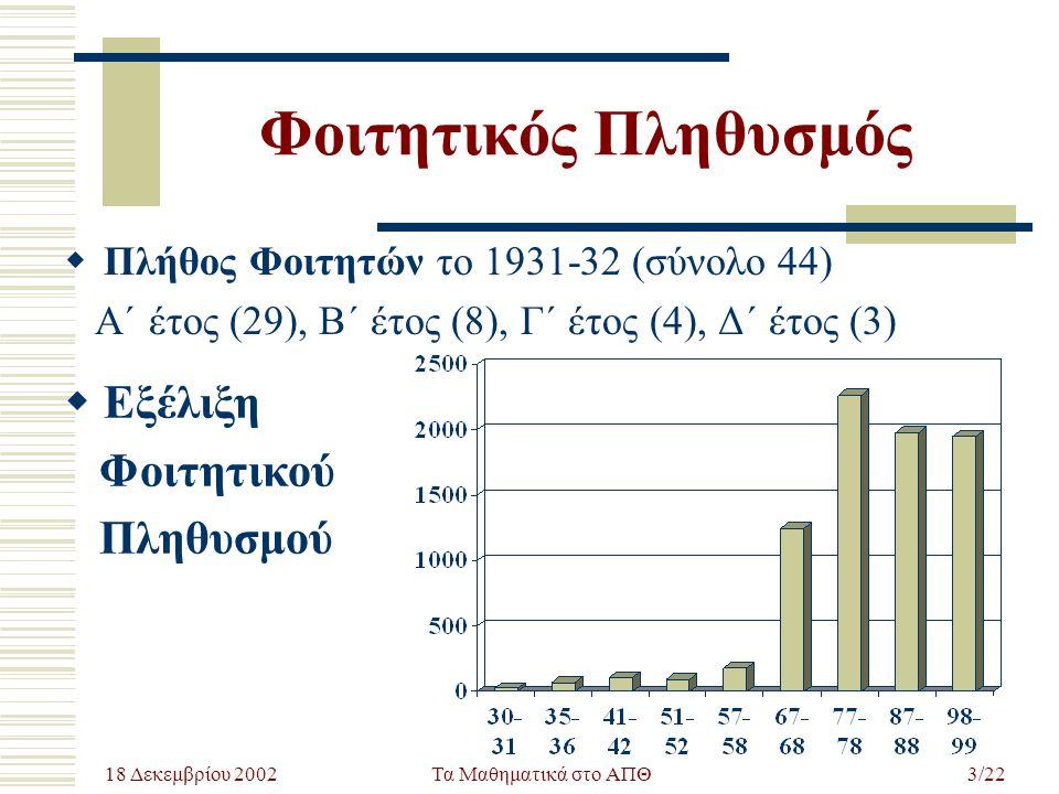 18 Δεκεμβρίου 2002 Τα Μαθηματικά στο ΑΠΘ4/22 Σημερινή Κατάσταση  ΜΕΛΗ ΔΕΠ : 40  ΠΡΟΠΤΥΧΙΑΚΟΙ ΦΟΙΤΗΤΕΣ : 2000  ΜΕΤΑΠΤΥΧΙΑΚΟΙ ΦΟΙΤΗΤΕΣ : 40  ΔΙΔΑΣΚΟΜΕΝΑ ΜΑΘΗΜΑΤΑ : ΠΡΟΠΤΥΧΙΑΚΑ περίπου 100 ΜΕΤΑΠΤΥΧΙΑΚΑ περίπου 25
