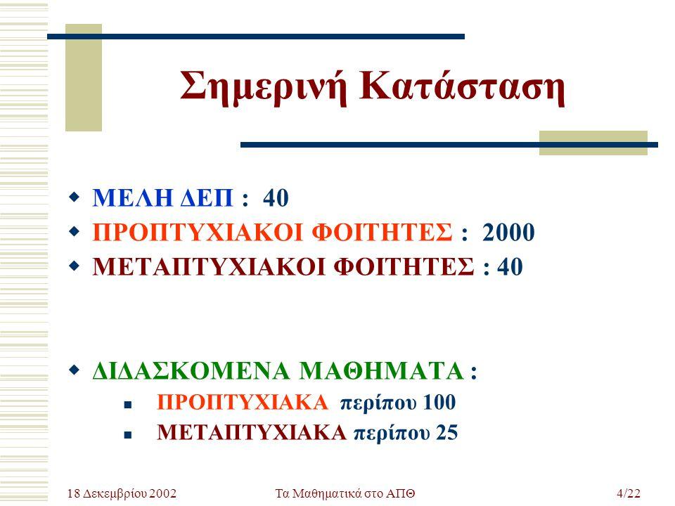 18 Δεκεμβρίου 2002 Τα Μαθηματικά στο ΑΠΘ4/22 Σημερινή Κατάσταση  ΜΕΛΗ ΔΕΠ : 40  ΠΡΟΠΤΥΧΙΑΚΟΙ ΦΟΙΤΗΤΕΣ : 2000  ΜΕΤΑΠΤΥΧΙΑΚΟΙ ΦΟΙΤΗΤΕΣ : 40  ΔΙΔΑΣΚΟ