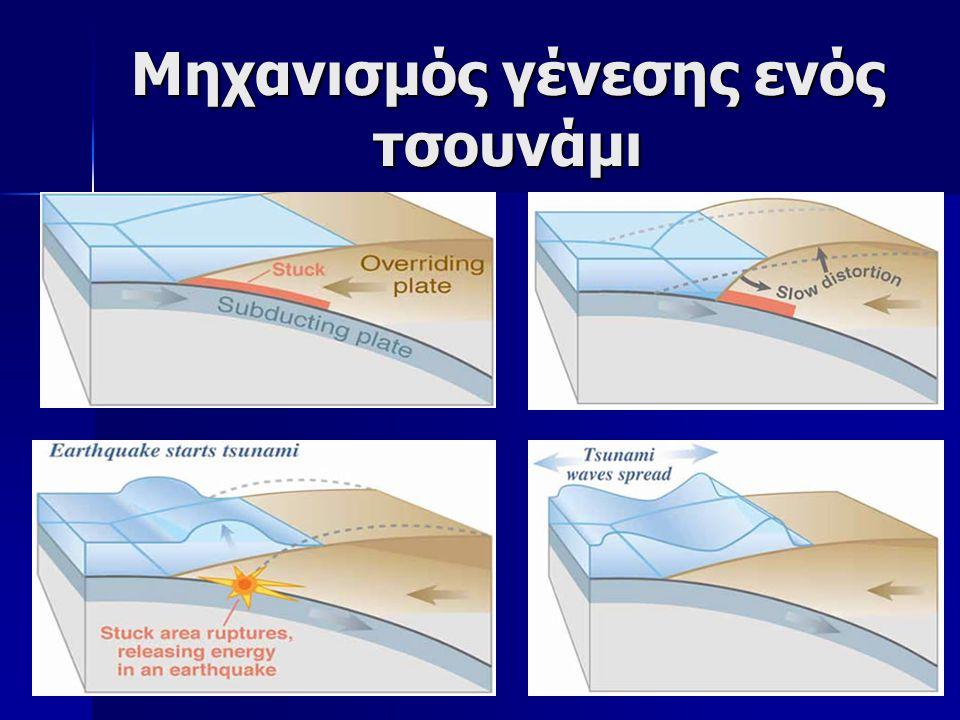 21 Μηχανισμός γένεσης ενός τσουνάμι