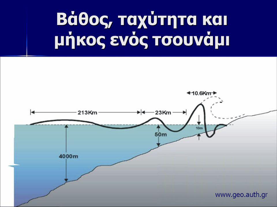 22 Βάθος, ταχύτητα και μήκος ενός τσουνάμι www.geo.auth.gr