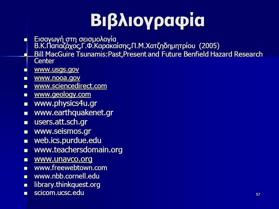 57 Βιβλιογραφία Εισαγωγή στη σεισμολογία Β.Κ.Παπαζάχος,Γ.Φ.Καρακαίσης,Π.Μ.Χατζηδημητρίου (2005) Εισαγωγή στη σεισμολογία Β.Κ.Παπαζάχος,Γ.Φ.Καρακαίσης,Π.Μ.Χατζηδημητρίου (2005) Bill MacGuire Tsunamis:Past,Present and Future Benfield Hazard Research Center Bill MacGuire Tsunamis:Past,Present and Future Benfield Hazard Research Center www.usgs.gov www.usgs.gov www.usgs.gov www.nooa.gov www.nooa.gov www.nooa.gov www.sciencedirect.com www.sciencedirect.com www.sciencedirect.com www.geology.com www.geology.com www.geology.com www.physics4u.gr www.physics4u.gr www.earthquakenet.gr www.earthquakenet.gr users.att.sch.gr users.att.sch.gr www.seismos.gr www.seismos.gr web.ics.purdue.edu web.ics.purdue.edu www.teachersdomain.org www.teachersdomain.org www.unavco.org www.unavco.org www.unavco.org www.freewebtown.com www.freewebtown.com www.nbb.cornell.edu www.nbb.cornell.edu library.thinkquest.org library.thinkquest.org scicom.ucsc.edu scicom.ucsc.edu