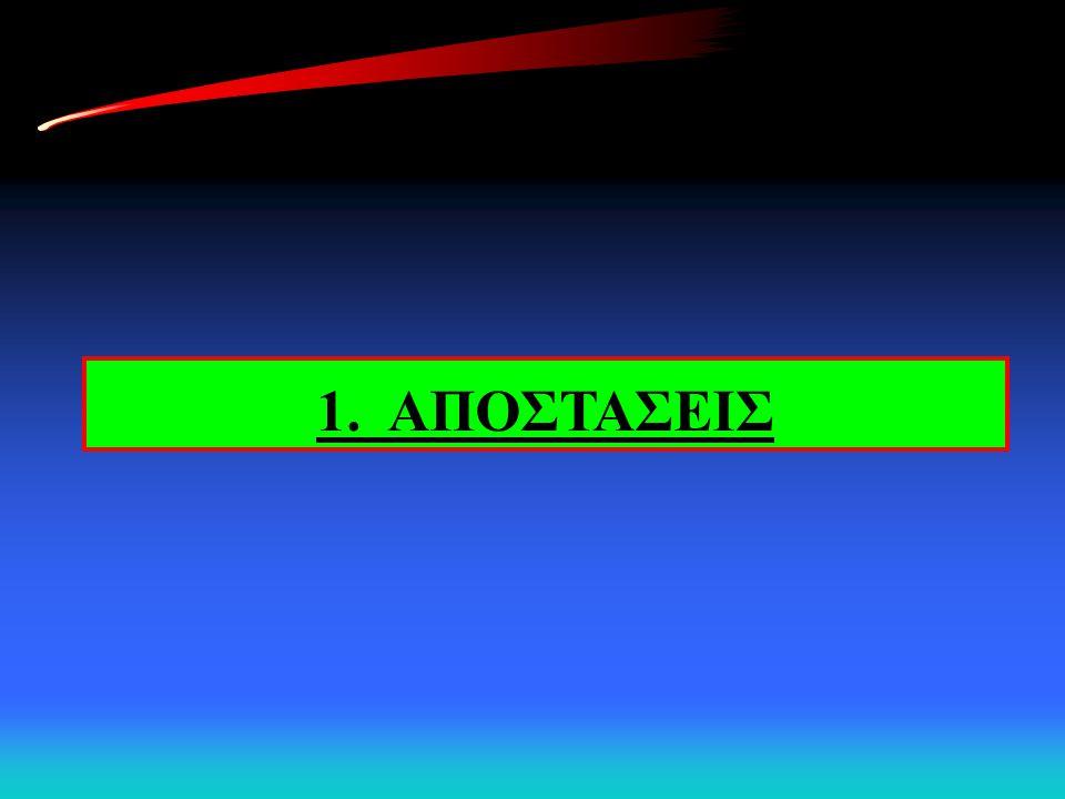 Η ετήσια παράλλαξη ενός αστέρα π [rad] = 1 AU/r π [″] = 206265×(1 AU/r) r = 206265×(1 AU)/ π [″] Ορίζω: 1 pc = 206265×(1 AU) π [″] = 1/r [ το r σε parsec] Σημ.: 1 pc = 206265×150×10 6 km Δηλ.: 1 pc = 3.086 10 18 cm = 3.26 ly Πώς, όμως, θα υπολογίσουμε την παράλλαξη, π ; ?