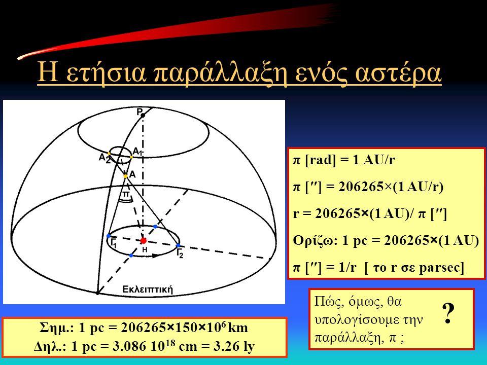 Η ετήσια παράλλαξη ενός αστέρα π [rad] = 1 AU/r π [″] = 206265×(1 AU/r) r = 206265×(1 AU)/ π [″] Ορίζω: 1 pc = 206265×(1 AU) π [″] = 1/r [ το r σε par