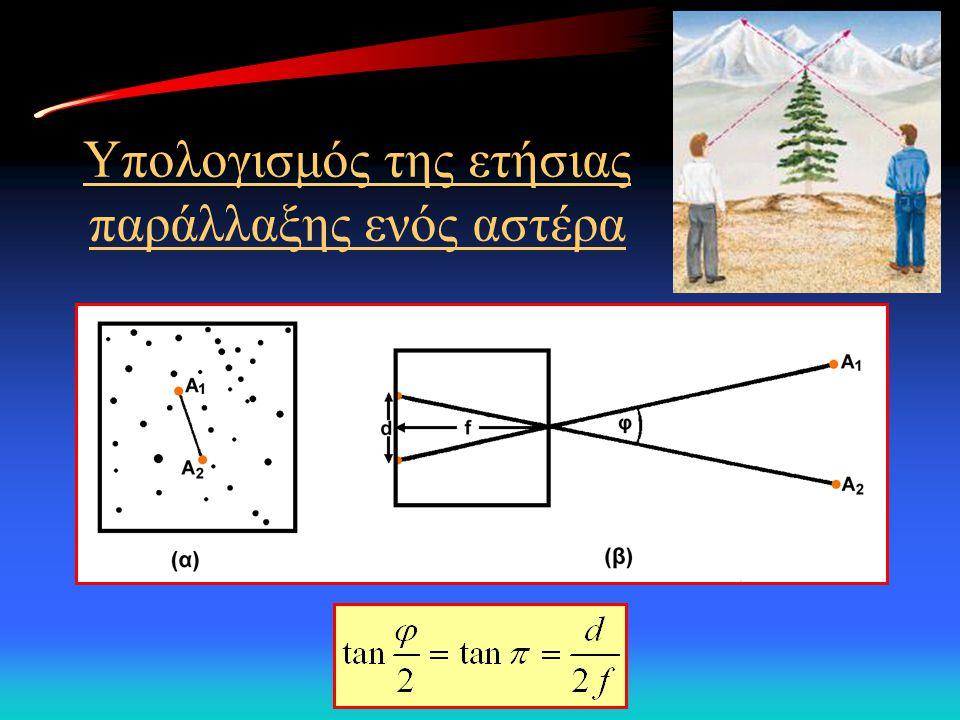 Υπολογισμός αποστάσεων αστέρων