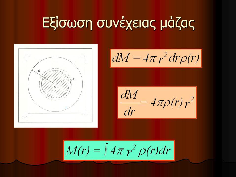 Εξίσωση συνέχειας μάζας
