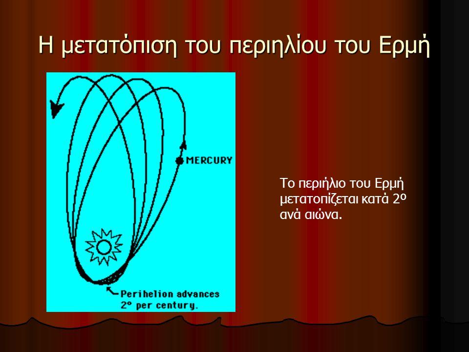Η μετατόπιση του περιηλίου του Ερμή Το περιήλιο του Ερμή μετατοπίζεται κατά 2º ανά αιώνα.