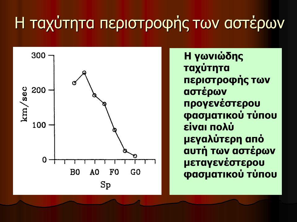 Η ταχύτητα περιστροφής των αστέρων Η γωνιώδης ταχύτητα περιστροφής των αστέρων προγενέστερου φασματικού τύπου είναι πολύ μεγαλύτερη από αυτή των αστέρ