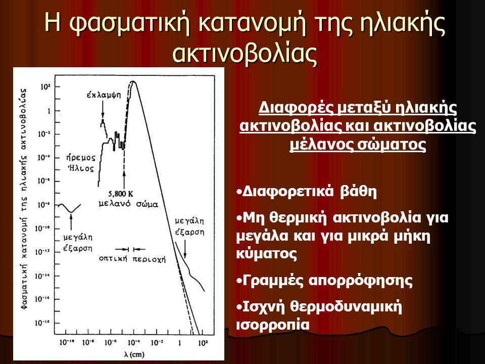 Η φασματική κατανομή της ηλιακής ακτινοβολίας Διαφορές μεταξύ ηλιακής ακτινοβολίας και ακτινοβολίας μέλανος σώματος Διαφορετικά βάθη Μη θερμική ακτινο