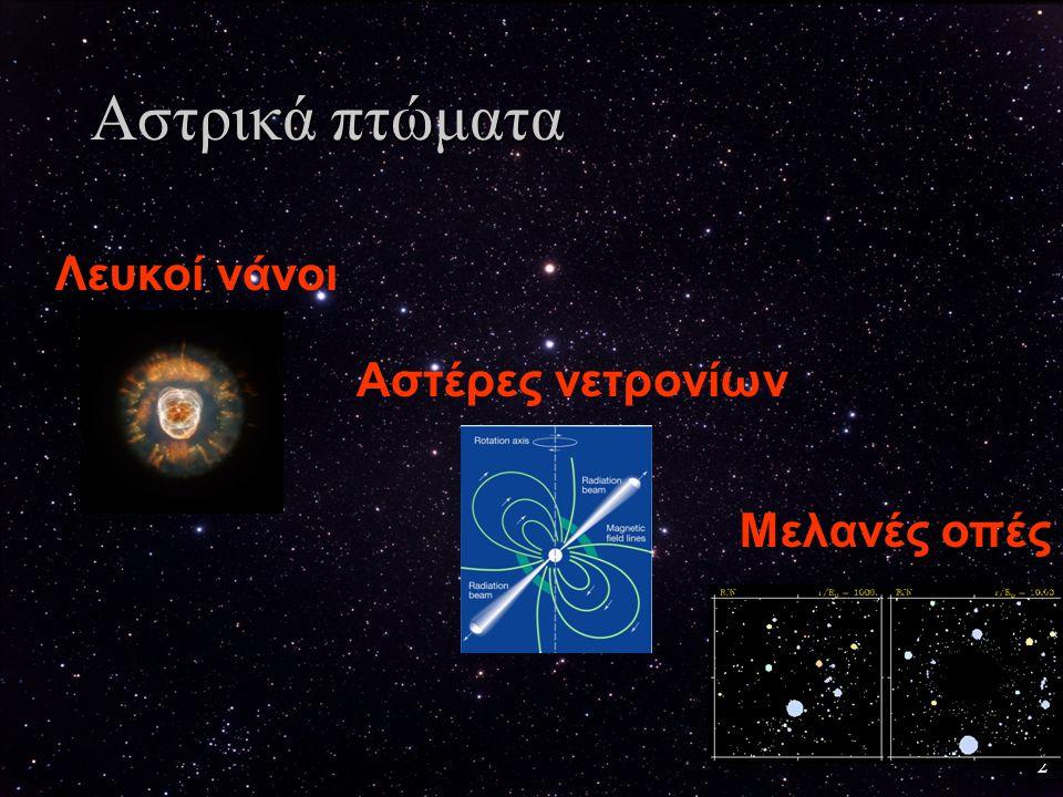 Η συναυλία των pulsars Σφαιρωτό σμήνος 47 Tuc Η συναυλία των pulsars: 12 msec pulsars 12 μουσικά όργανα!