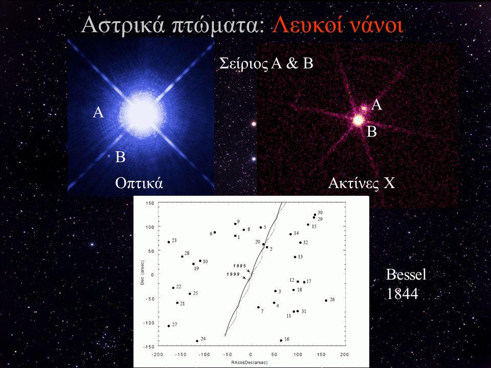4 Αστρικά πτώματα: Λευκοί νάνοι Απαγορευτική αρχή του Pauli + Αρχή αβεβαιότητας του Heisenberg = Πίεση εκφυλισμένων ηλεκτρονίων Απαγορευτική αρχή του Pauli : Σε ένα άτομο, δύο φερμιόνια δεν μπορούν να έχουν τους ίδιους κβαντικούς αριθμούς Αρχή αβεβαιότητας του Heisenberg: