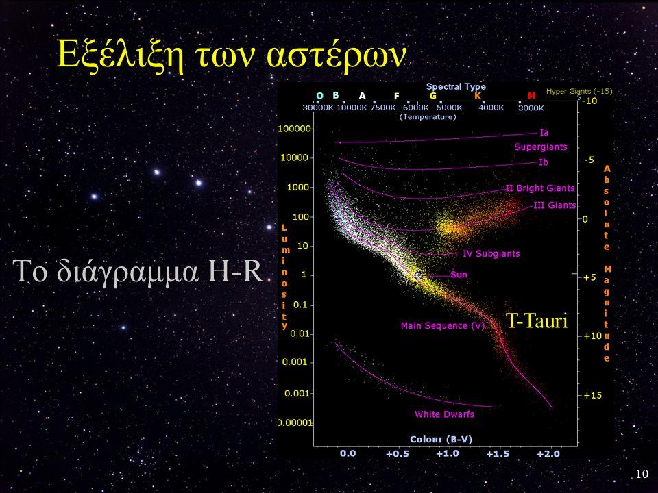 10 Εξέλιξη των αστέρων Το διάγραμμα H-R T-Tauri