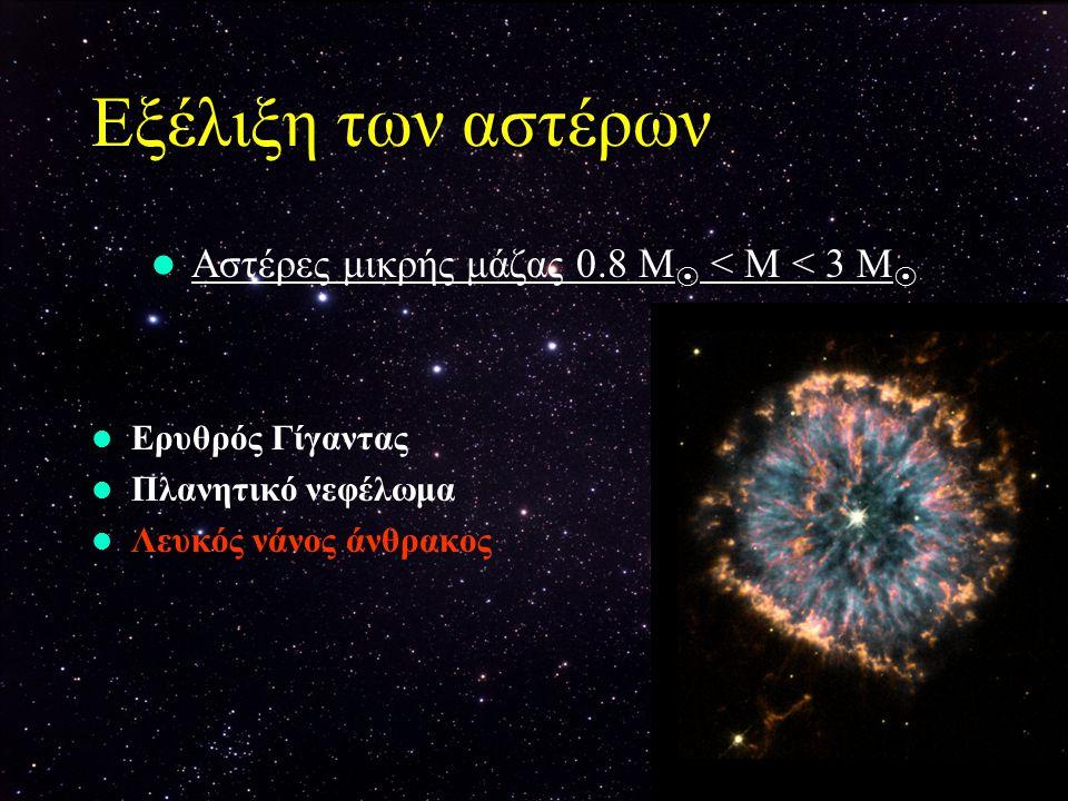 16 Εξέλιξη των αστέρων Αστέρες μικρής μάζας 0.8 Μ  < Μ < 3 Μ  Ερυθρός Γίγαντας Πλανητικό νεφέλωμα Λευκός νάνος άνθρακος