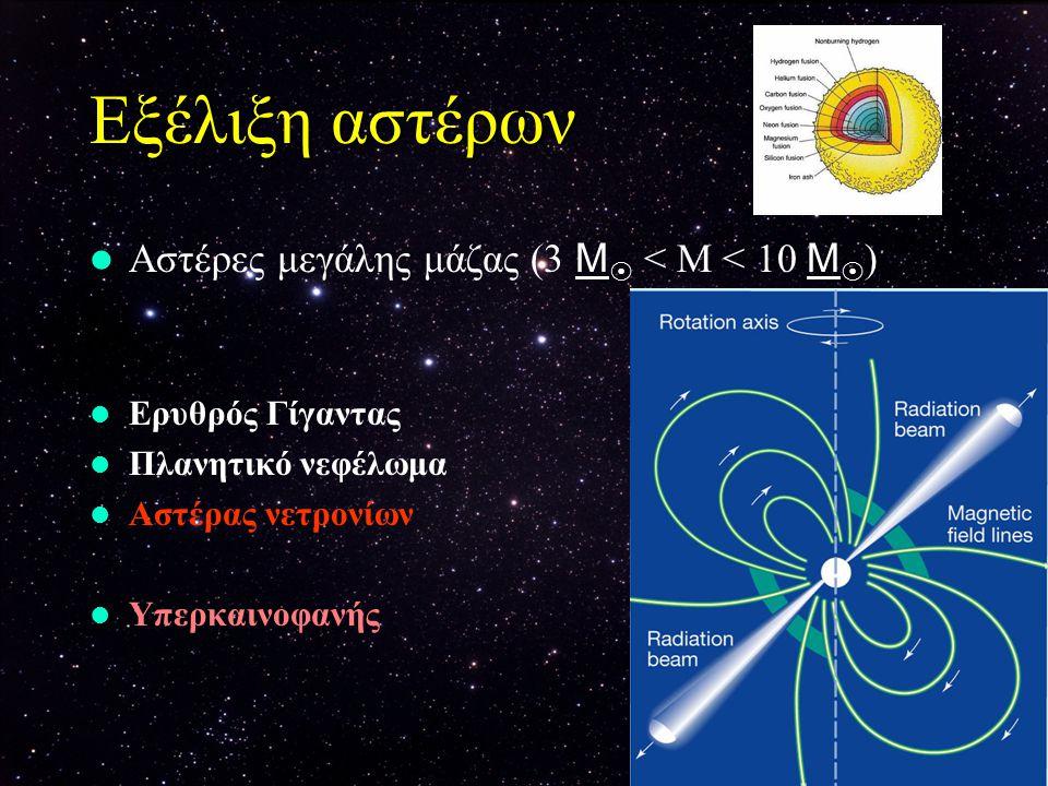 17 Εξέλιξη αστέρων Αστέρες μεγάλης μάζας (3 Μ  < Μ < 10 Μ  ) Ερυθρός Γίγαντας Πλανητικό νεφέλωμα Αστέρας νετρονίων Υπερκαινοφανής