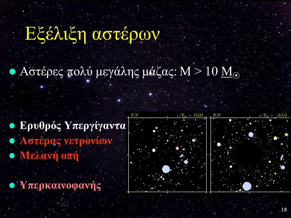 18 Εξέλιξη αστέρων Αστέρες πολύ μεγάλης μάζας: Μ > 10 Μ  Ερυθρός Υπεργίγαντας Αστέρας νετρονίων Μελανή οπή Υπερκαινοφανής