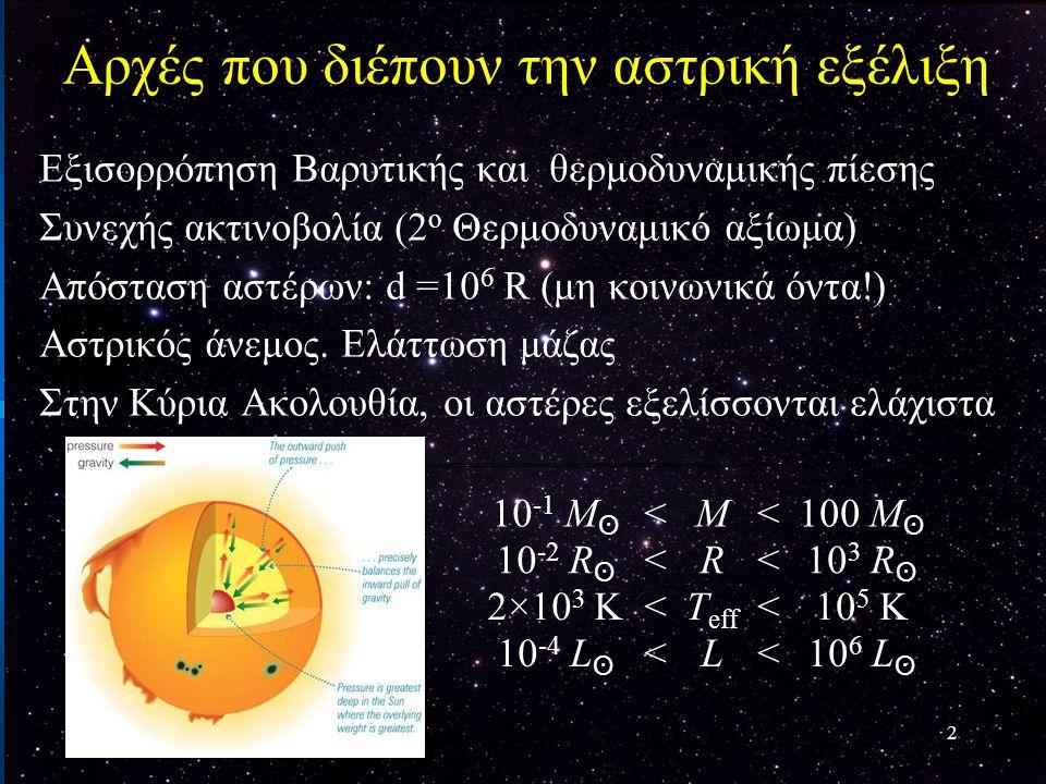 2 Αρχές που διέπουν την αστρική εξέλιξη Εξισορρόπηση Βαρυτικής και θερμοδυναμικής πίεσης Συνεχής ακτινοβολία (2 ο Θερμοδυναμικό αξίωμα) Απόσταση αστέρ