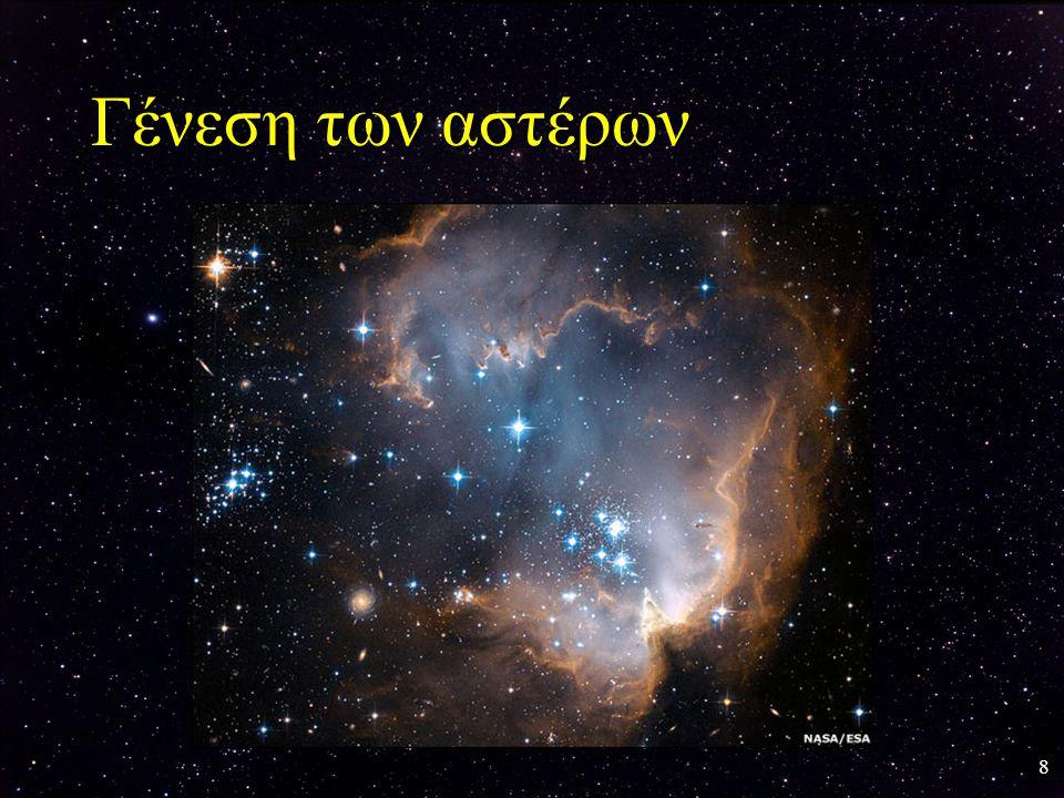 19 Σύνοψη : Η εξέλιξη των αστέρων καταλήγει σε 3 κατηγορίες αστρικών πτωμάτων Αστέρες νετρονίων Μελανές οπές Λευκοί νάνοι