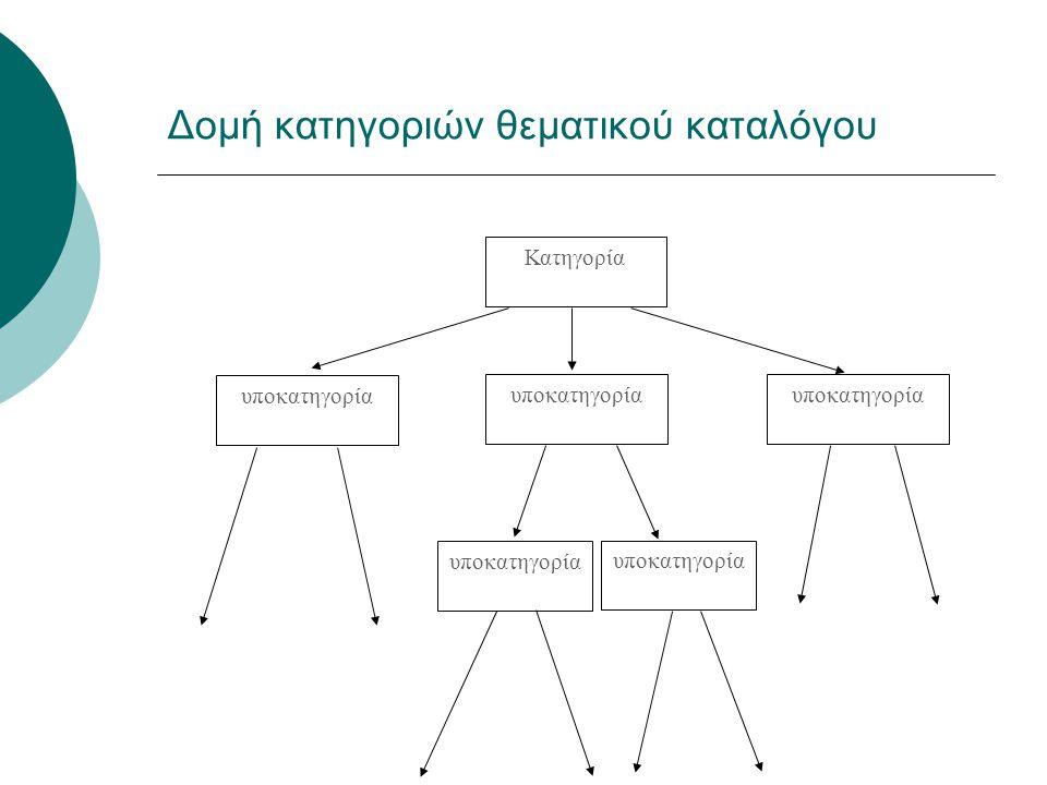 Δομή κατηγοριών θεματικού καταλόγου Κατηγορία υποκατηγορία