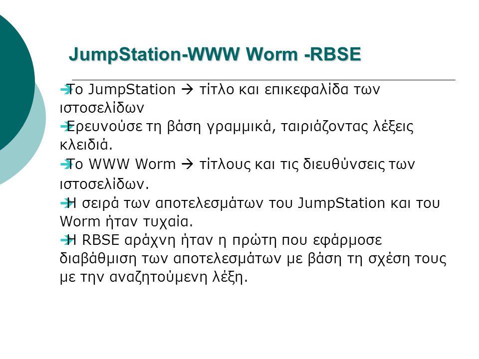 JumpStation-WWW Worm -RBSE  Το JumpStation  τίτλο και επικεφαλίδα των ιστοσελίδων  Ερευνούσε τη βάση γραμμικά, ταιριάζοντας λέξεις κλειδιά.
