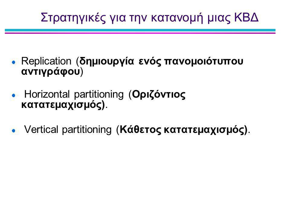 Στρατηγικές για την κατανομή μιας ΚΒΔ Replication (δημιουργία ενός πανομοιότυπου αντιγράφου) Horizontal partitioning (Οριζόντιος κατατεμαχισμός). Vert