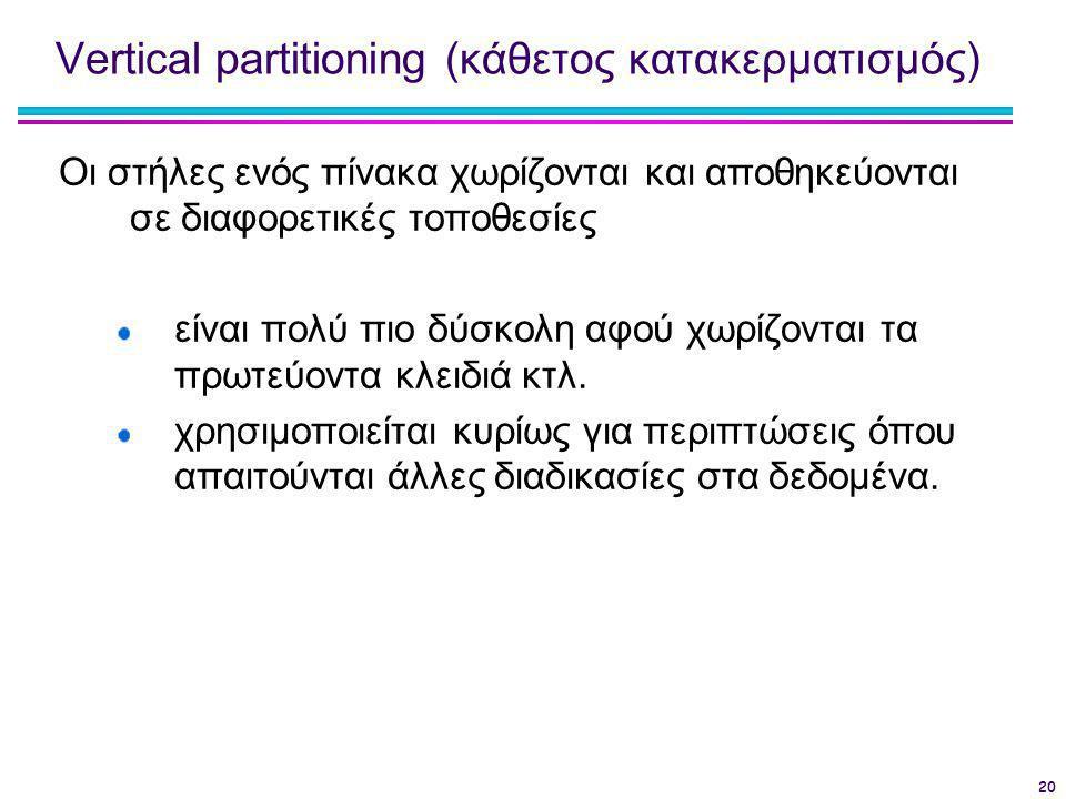 20 Vertical partitioning (κάθετος κατακερματισμός) Οι στήλες ενός πίνακα χωρίζονται και αποθηκεύονται σε διαφορετικές τοποθεσίες είναι πολύ πιο δύσκολ
