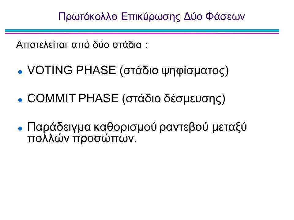 Πρωτόκολλο Επικύρωσης Δύο Φάσεων Αποτελείται από δύο στάδια : VOTING PHASE (στάδιο ψηφίσματος) COMMIT PHASE (στάδιο δέσμευσης) Παράδειγμα καθορισμού ρ